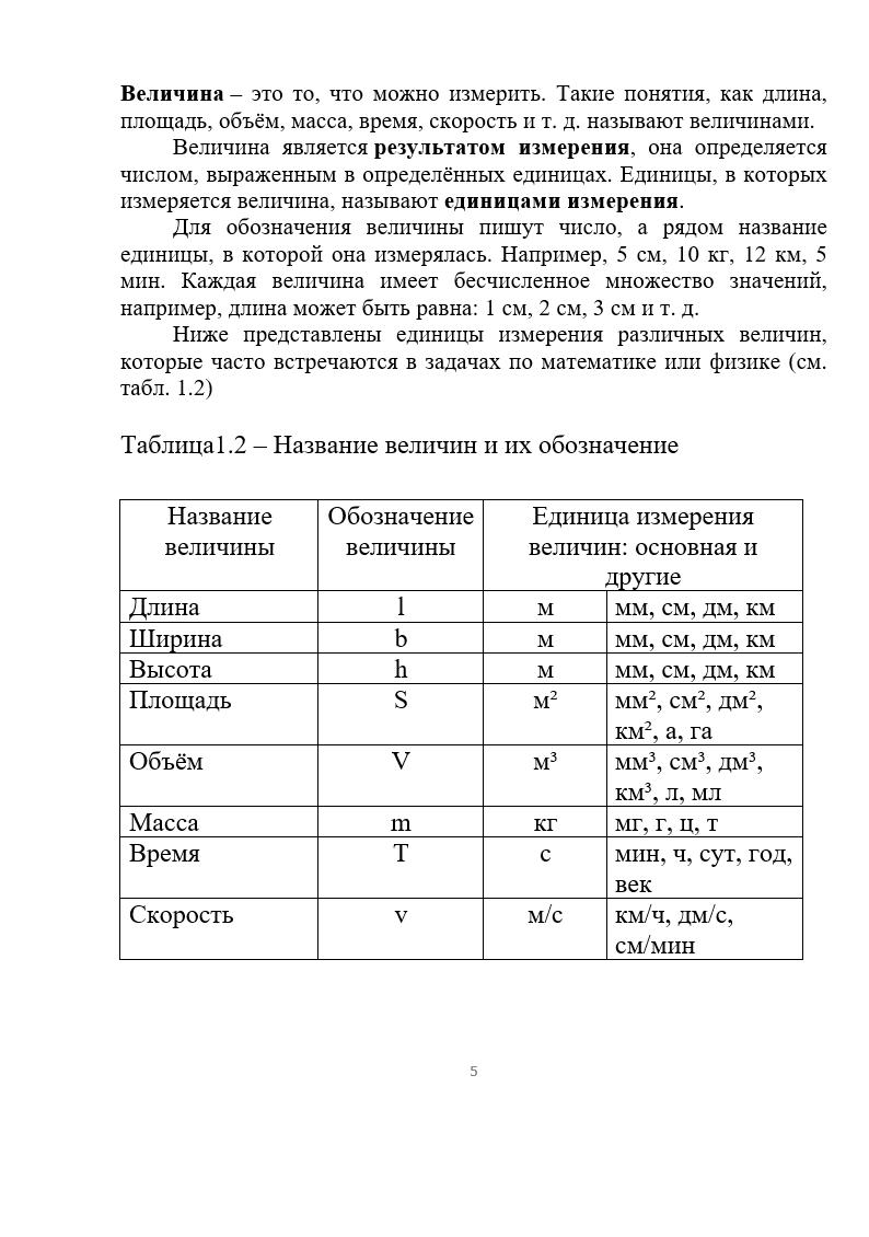 Оформление таблицы (образец)