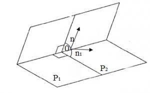 Угол между двумя плоскостями