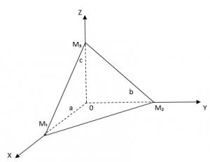 Графическое изображение - уравнение плоскости в отрезках
