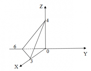Уравнение плоскости в отрезках