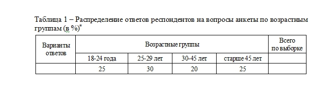 Оформление таблицы в докладе