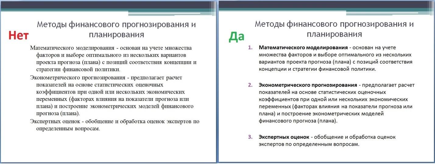 Форматирование текста на слайде