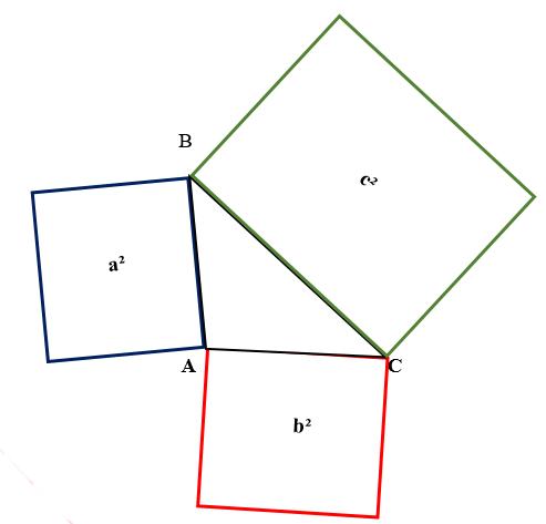 К треугольнику дочертили квадраты