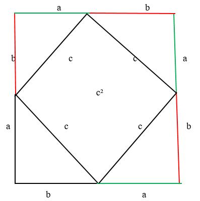 Четыре треугольника
