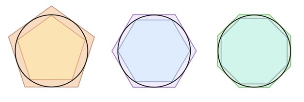 Метод исчерпывания для определения площади круга