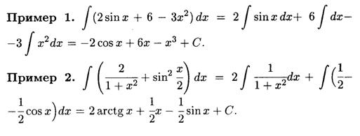 Примеры вычисления неопределённых интегралов