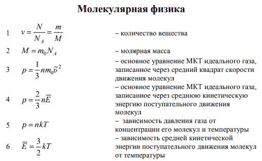 Формулы по молекулярной физике