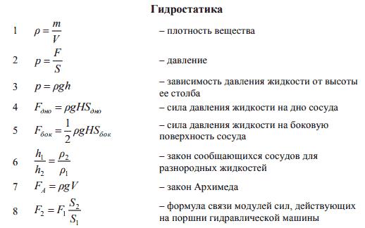 Формулы для решения задач статики решения математических задач с корнями