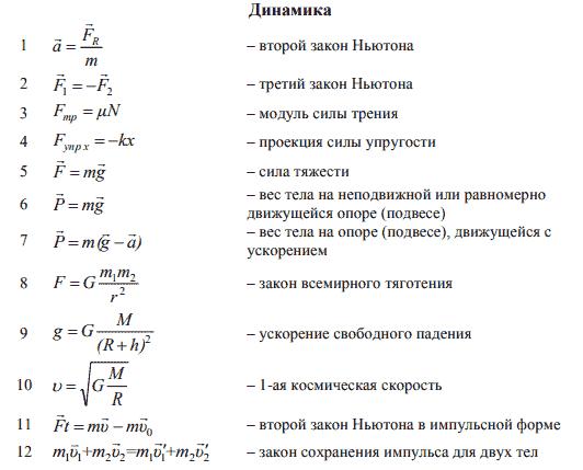 Решение задач по физике все формулы сопромат балка решение задач эпюр