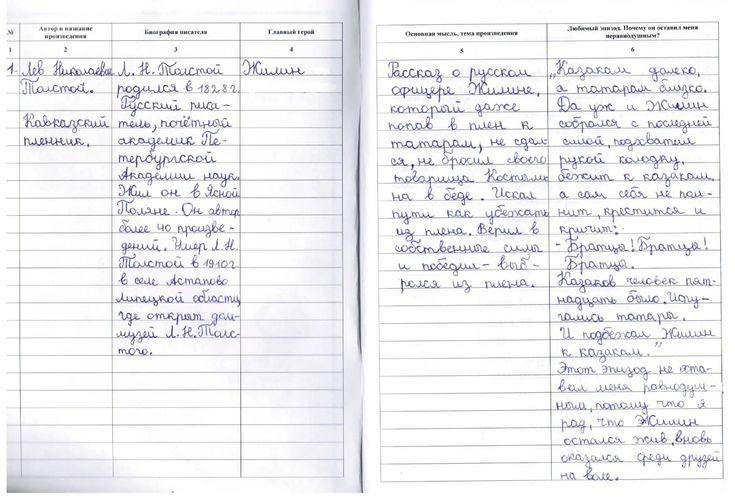 Пример читательского дневника в виде таблицы