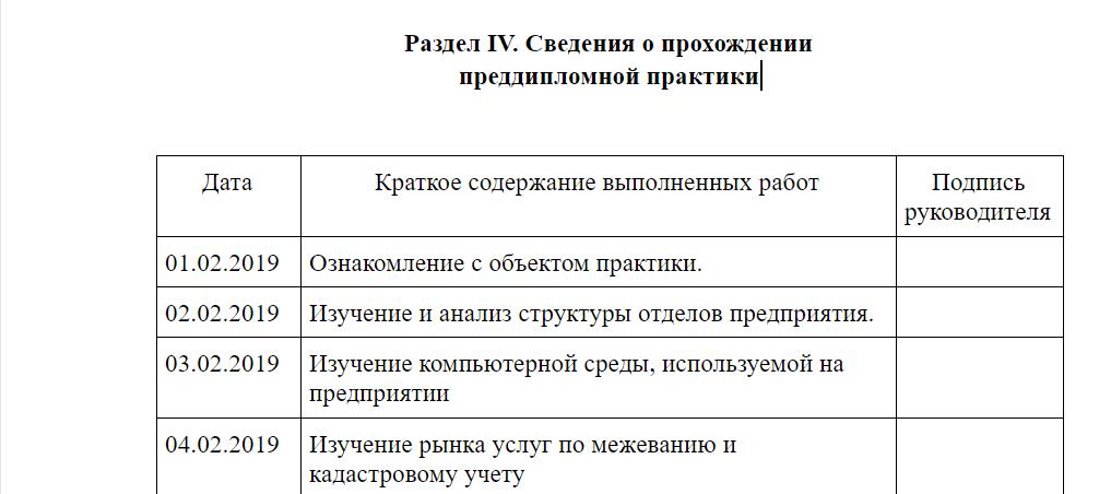 Пример раздела со сведениями о прохождении практики