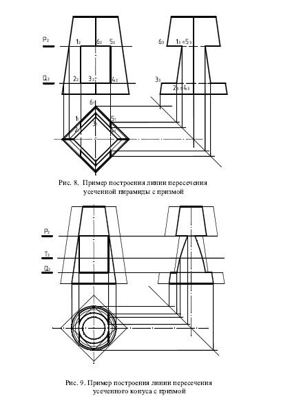 Пример оформления иллюстраций