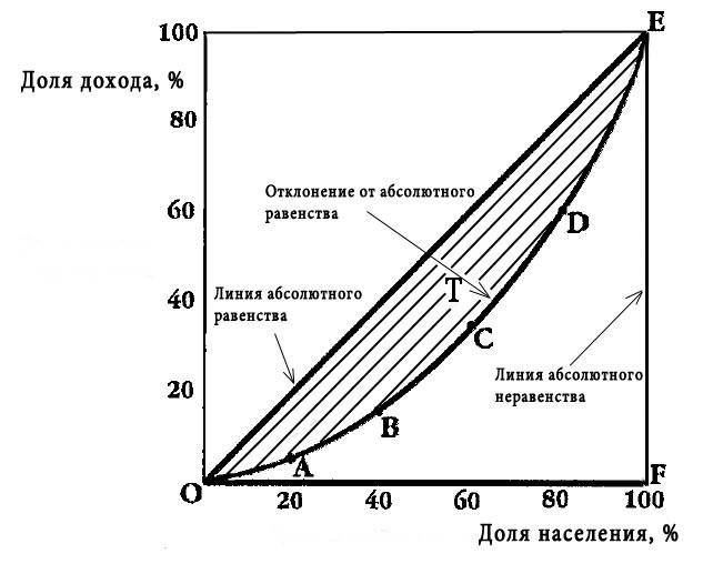 правила оформления научной статьи образец
