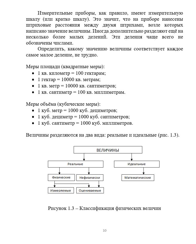 Оформление рисунков (образец)