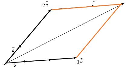 Рисунок - решение примера